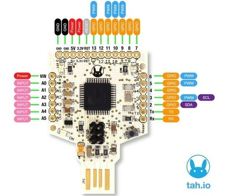 Tah Open Source BLE Arduino Board Lets You Control Projects Using Your ... - Geeky gadgets | Arduino, Netduino, Rasperry Pi! | Scoop.it
