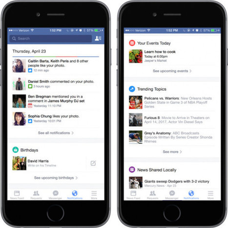Facebook : lancement d'un nouveau hub de notifications enrichies | Pascal Faucompré, Mon-Habitat-Web.com | Scoop.it