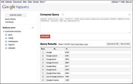 Google BigQuery Service: Big data analytics at Google speed - The official Google Code blog | Personal Branding Using Scoopit | Scoop.it
