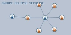 GROUPE ECLIPSE SECURITE à toulouse sur SOCIETE.COM (534270616) | Etude de gestion 2014 | Scoop.it