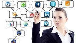 Social Media marketing sales relationships   Mortgage Loan   Scoop.it