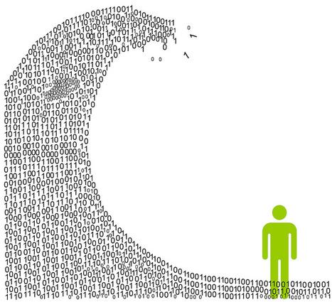 Formación y Competencias Digitales en pequeñas dosis: Desarrollando nuestra Red Personal de Aprendizaje | APRENDIZAJE | Scoop.it