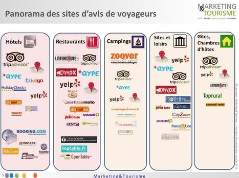 Panorama des sites d'avis de voyageurs   Consommateur et tourisme   Scoop.it