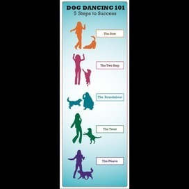 Five basic dog dancing moves.  Really? | Doggie B Creative Elements | Scoop.it