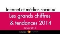 Internet et médias sociaux : les chiffres & tendances 2014 en vidéo | Mon média-monde | Scoop.it
