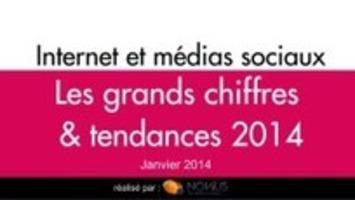 Internet et médias sociaux : les chiffres & tendances 2014 en vidéo   Médias sociaux : Conseils, Astuces et stratégies   Scoop.it