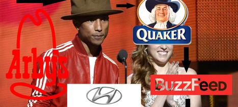 Pharrell's Hat Was an Inside Job   NOISEY   Media Services   Scoop.it