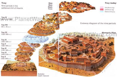 Colina de Hissarlik | TROYA Y SU HISTORIA | Scoop.it