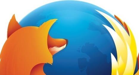 Cinco interesantes extensiones de Firefox para mejorar la productividad   Productivity   Scoop.it