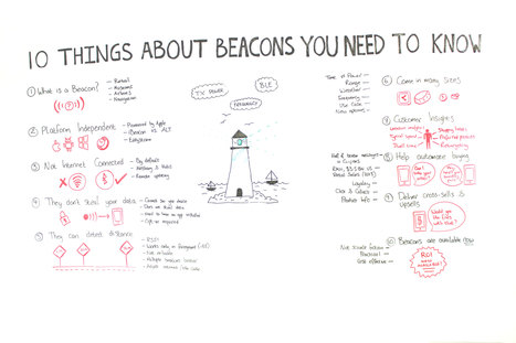 10 things about beacons | Omni Marketing | Scoop.it