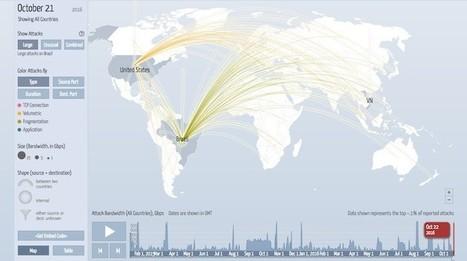 Digital Attack Map, un mapa para ver en tiempo real los ataques DDoS de todo el mundo | Educacion, ecologia y TIC | Scoop.it