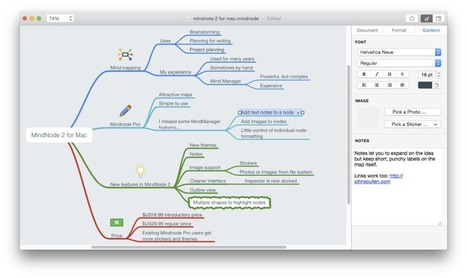 MindNode 2 for Mac review — a fantastic mind mapping tool | JohnScullen.com | Cartes mentales | Scoop.it