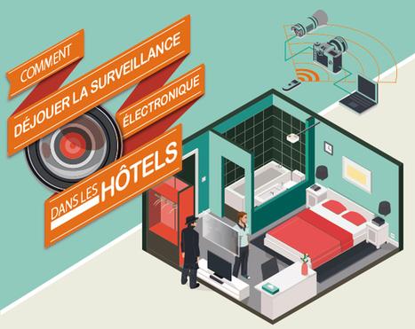 Séjour à l'hôtel : protégez-vous de la #NSA | La sécurité informatique | Scoop.it