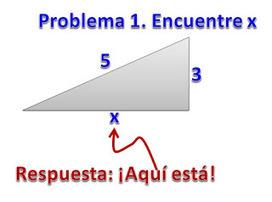 Matemáticas con Tecnología (TICs): Fundamental concepts of algebra. | Las tendencias más importantes. | Scoop.it