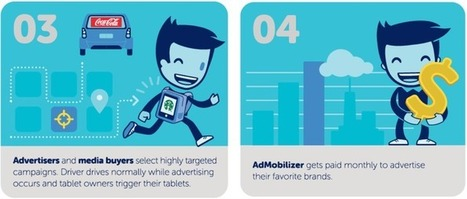 AdMobilize Earns You Extra Cash If You'll Be A Human Ad Billboard | Digital-News on Scoop.it today | Scoop.it