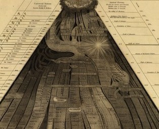 Five of the Most Important Infographics of the 19th Century | e-Xploration | Scoop.it