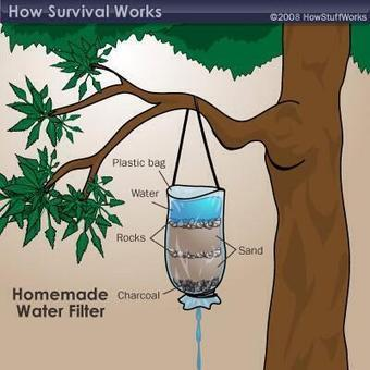Twitter / BestProAdvice: How to purify water in a survival ... | ApocalypseSurvival | Scoop.it