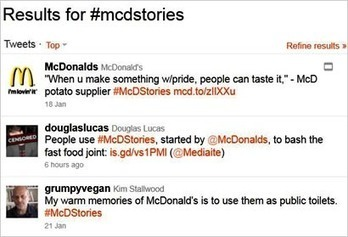 McDonald's Twitter Campaign Gets Burned | ViaSicilia67 | Scoop.it