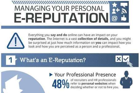 33 Social Media Career Tips [infographics] | Professional Development and Personal Branding | Scoop.it