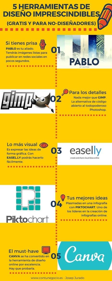 5 herramientas de diseño gratuitas (para no diseñadores) #infografia #infographic #design | IKTak HEZKUNTZAn | Scoop.it