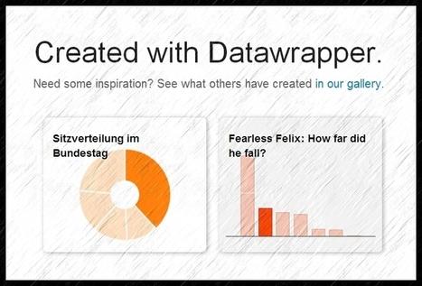 Crea gráficos con esta práctica herramienta | Periodismo de Datos | Scoop.it