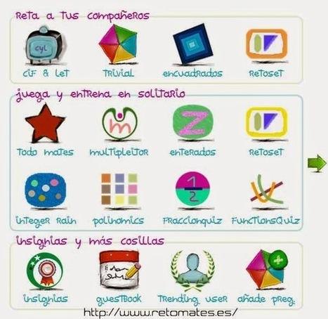 400 tipos de ejercicios de matemáticas divertidos y gratis | Contenidos educativos digitales | Scoop.it