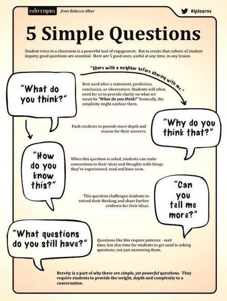 The 5 Questions Teachers should Ask Students ~ Educational Technology and Mobile Learning | Strictly pedagogical | Scoop.it