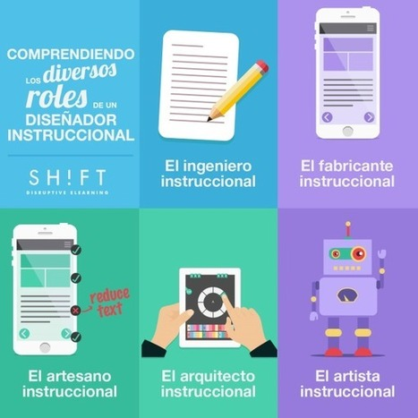 Comprendiendo los diversos roles de un Diseñador Instruccional | Edumorfosis.it | Scoop.it