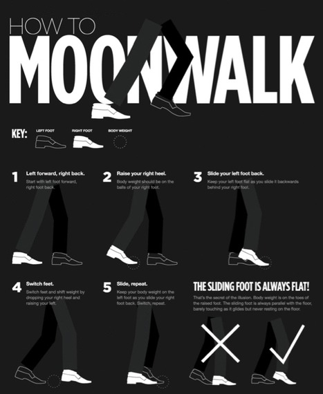 How To Moonwalk In 5 Easy Steps | Graphic Design for Digital | Scoop.it