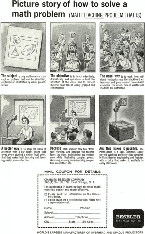 The Overhead Projector: how it bowled its way into the classroom   ETEC540: Text Techologies   History of Educational Technology   Scoop.it