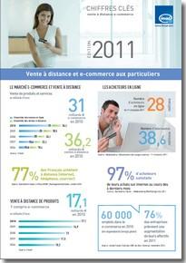 La FEVAD - Fédération e-commerce et Vente à Distance | Time to Learn | Scoop.it