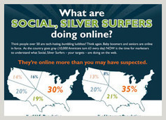 What Do (Older) People Do Online? New Infographic for Marketers « Mature Marketing Matters | Boomers Online | Scoop.it