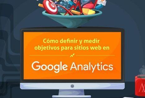 Métricas de Google Analytics que te interesa seguir según tipo de web | Infografías | Scoop.it