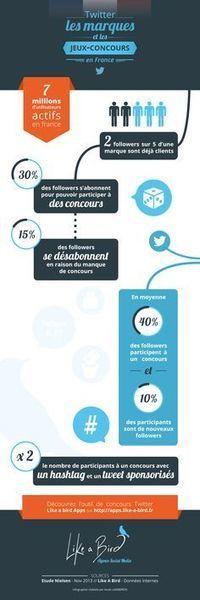 Guide SEO pour optimiser son site internet - BtoBMarketers.fr | Content curation | Scoop.it