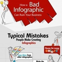 Evil Effects Of Bad Infographics | Visual.ly | B2B Marketing for Top Line Growth | Scoop.it