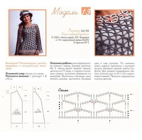 Ruthy Crochet y más...: Blusas en puntos calados.....mis preferidos a la hora de tejer!! | Tejido | Scoop.it