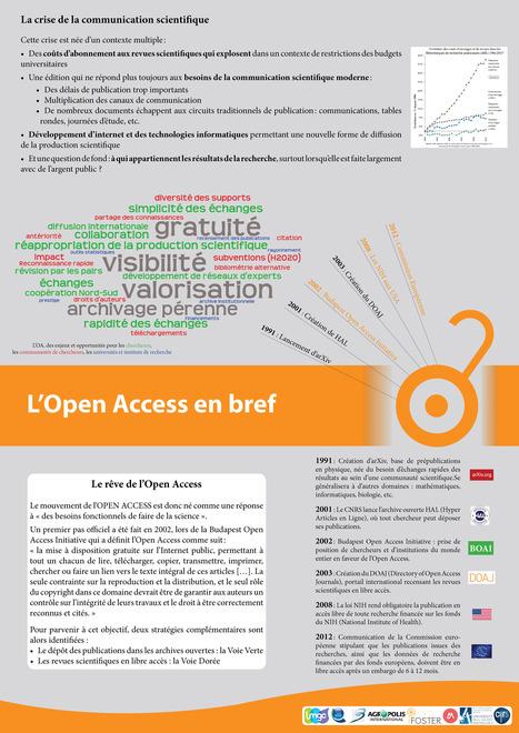 Les posters | Open Access Montpellier | Documentation électronique | Scoop.it