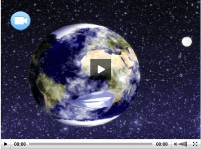 Flocabulary - Solar System | Ed Tech Stuff | Scoop.it