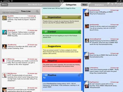 Tweet Category; analíticas Twitter de la mano de una startup española | Redes Sociales | Uso inteligente de las herramientas TIC | Scoop.it