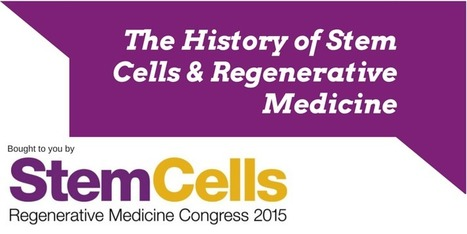 Infographic – The History of Stem Cells & Regenerative Medicine | Stem Cells & Cell Culture | Scoop.it