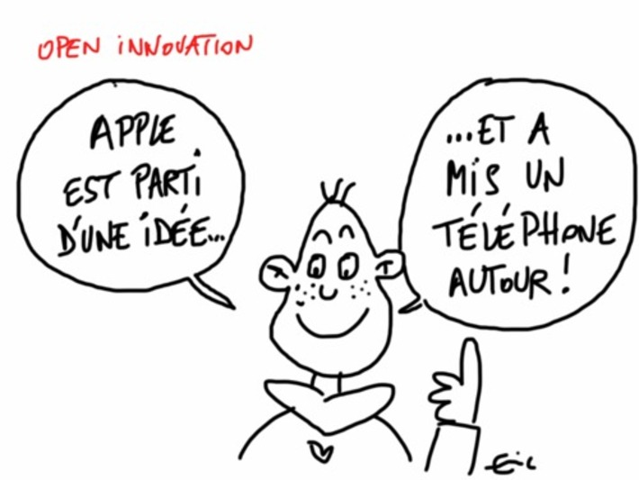 Open innovation | Baie d'humour | Scoop.it