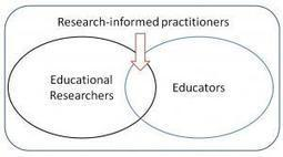 Translating research into classroom practice | Education in Chemistry Blog | Aprendiendo a Distancia | Scoop.it