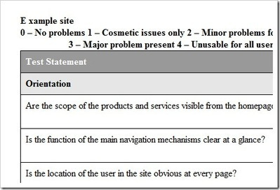 Heuristic usability review checklist « User Pathways | UXploration | Scoop.it