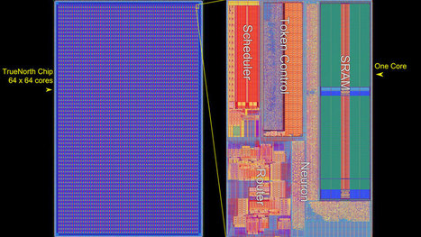 New Computer Chip Is Designed to Work Like the Brain | leapmind | Scoop.it
