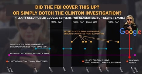 #FBI Botched #Clinton Investigation: Never Disclosed #Hillary, Aides Used Covert #Google Server to Hide #Benghazi Emails | USA the second nazi empire | Scoop.it