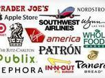 The 120 Most Trusted Brands | Marketing Strategy Tips from Katz Marketing Solutions | Scoop.it
