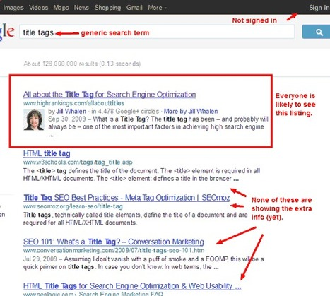 5 Reasons Why You Need to Use Rel=Author on Your Content | Content Strategy |Brand Development |Organic SEO | Scoop.it