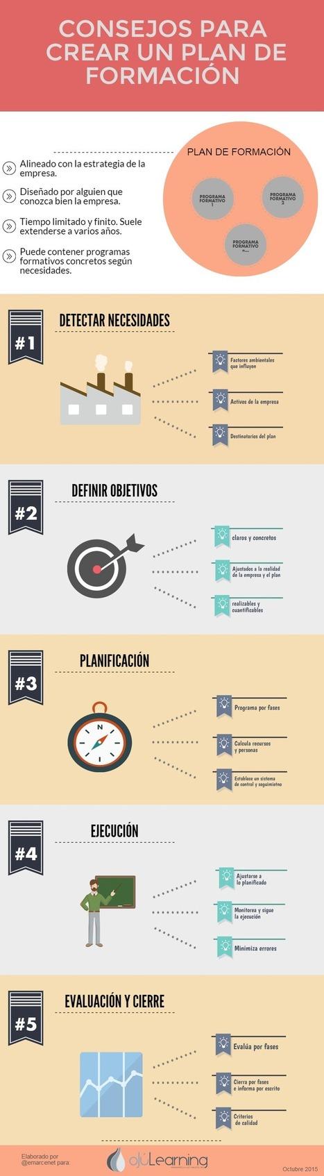 Consejos para elaborar un Plan de Formación #infografia #infographic #education   Aprendiendoaenseñar   Scoop.it