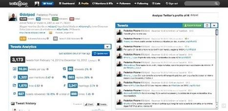 Twitonomy: Servicio gratis de estadísticas para tu cuenta de Twitter | Tips&Tricks | Scoop.it