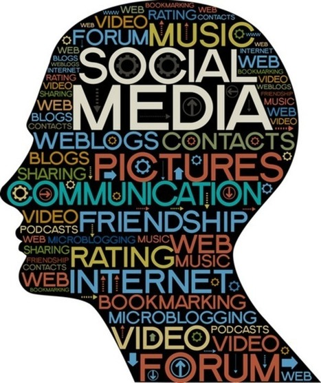 How to Use Social Media Marketing For Your B2B Marketing | media-www | Scoop.it